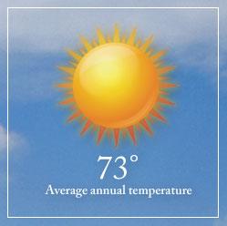 Sunset Beach, NC Weather